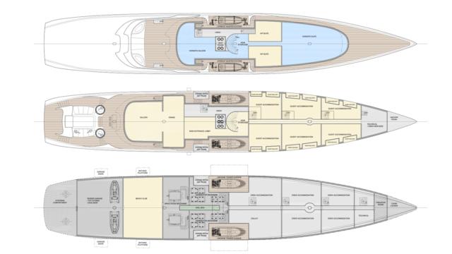 Preliminary Naval Architecture